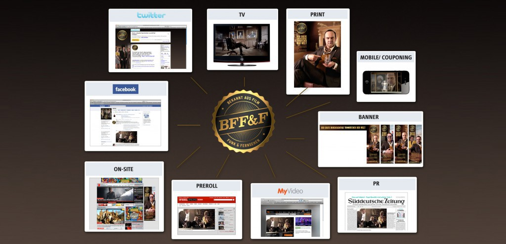 BFFF-Cross Media